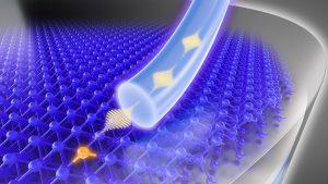 Schematische Darstellung eines einzelnen Defekts in einem Siliziumwafer, der durch den gezielten Einbau von Kohlenstoffatomen entsteht und einzelne Photonen im Telekom-O-Band (Wellenlängenbereich: 1260 bis 1360 Nanometer) emittiert, die durch eine optische Glasfaser weitergeleitet werden.